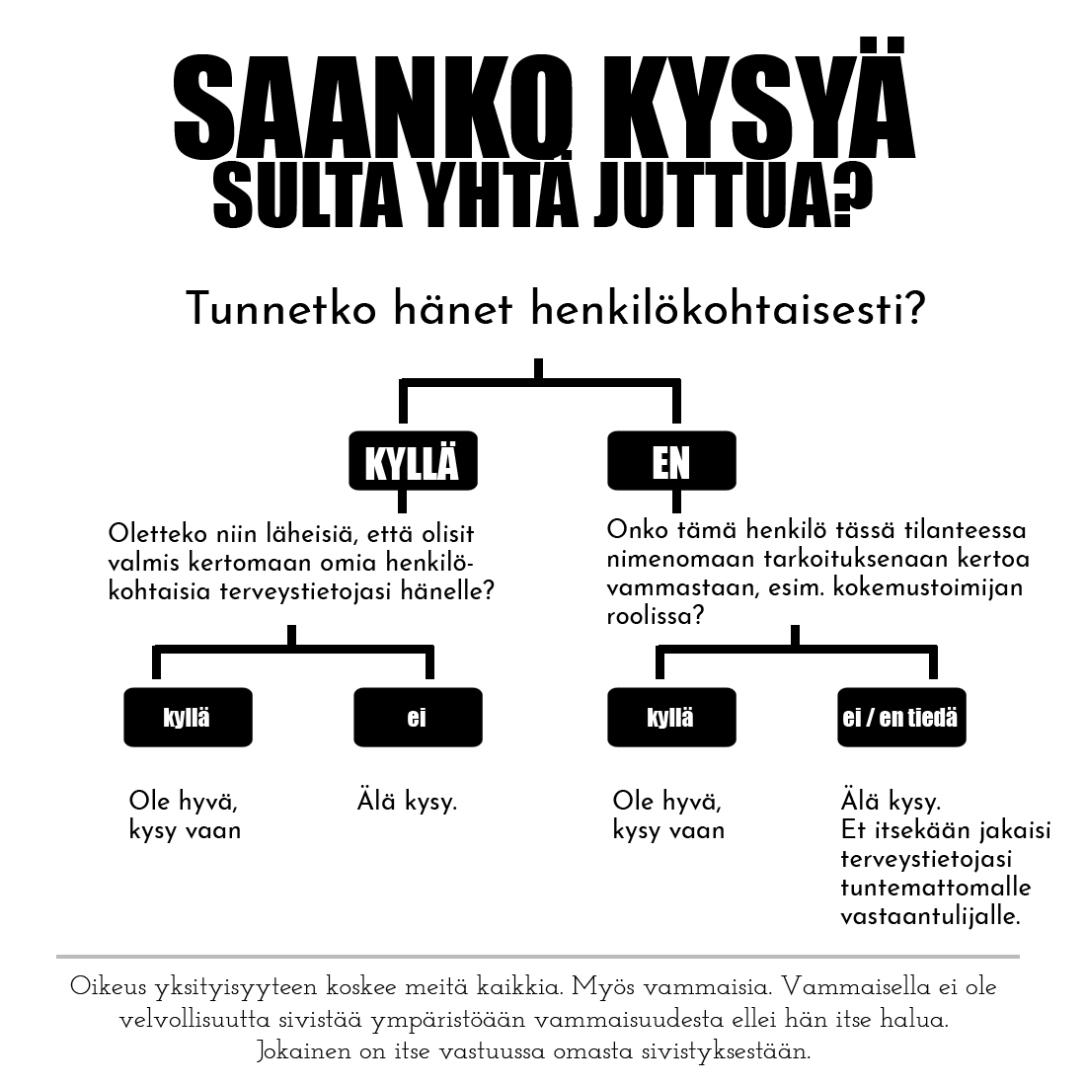 saakokysya